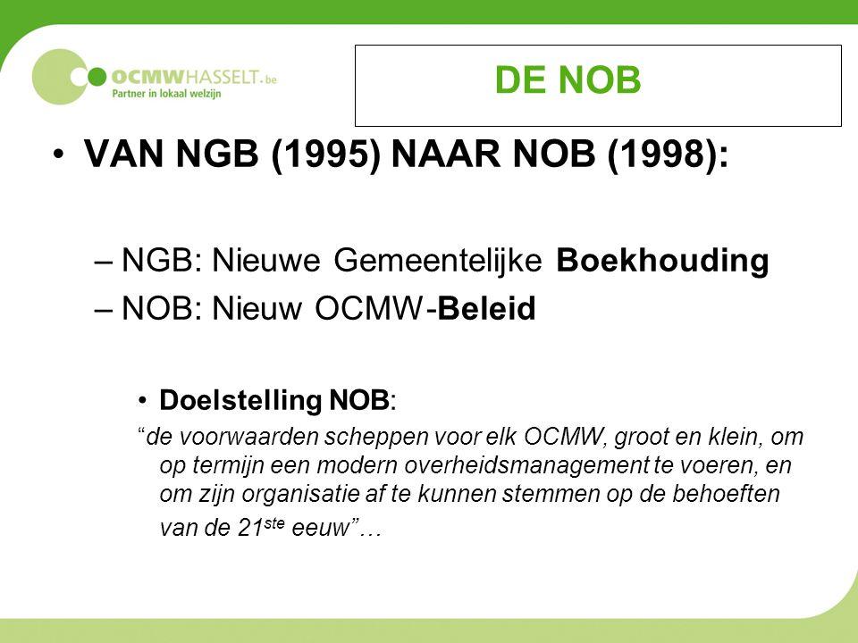 DE NOB VAN NGB (1995) NAAR NOB (1998): –NGB: Nieuwe Gemeentelijke Boekhouding –NOB: Nieuw OCMW-Beleid Doelstelling NOB: de voorwaarden scheppen voor elk OCMW, groot en klein, om op termijn een modern overheidsmanagement te voeren, en om zijn organisatie af te kunnen stemmen op de behoeften van de 21 ste eeuw …