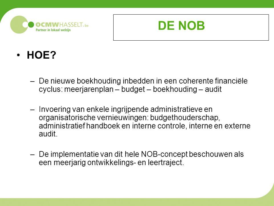 DE NOB HOE? –De nieuwe boekhouding inbedden in een coherente financiële cyclus: meerjarenplan – budget – boekhouding – audit –Invoering van enkele ing