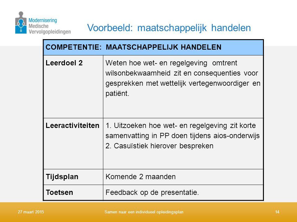 Voorbeeld: maatschappelijk handelen COMPETENTIE: MAATSCHAPPELIJK HANDELEN Leerdoel 2 Weten hoe wet- en regelgeving omtrent wilsonbekwaamheid zit en co