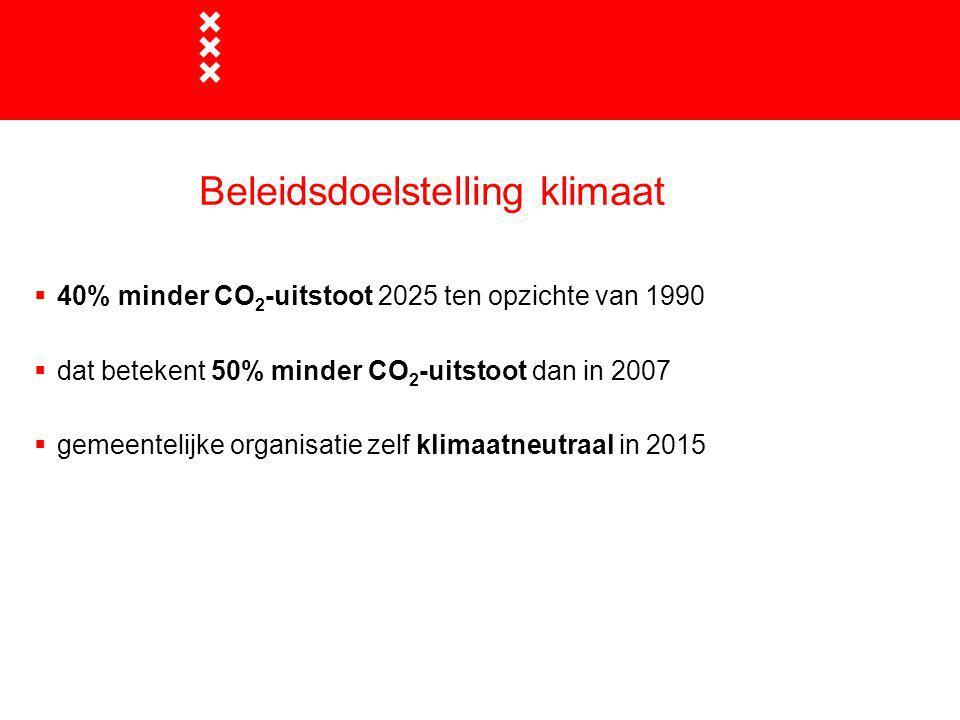 Beleidsdoelstelling klimaat  40% minder CO 2 -uitstoot 2025 ten opzichte van 1990  dat betekent 50% minder CO 2 -uitstoot dan in 2007  gemeentelijke organisatie zelf klimaatneutraal in 2015