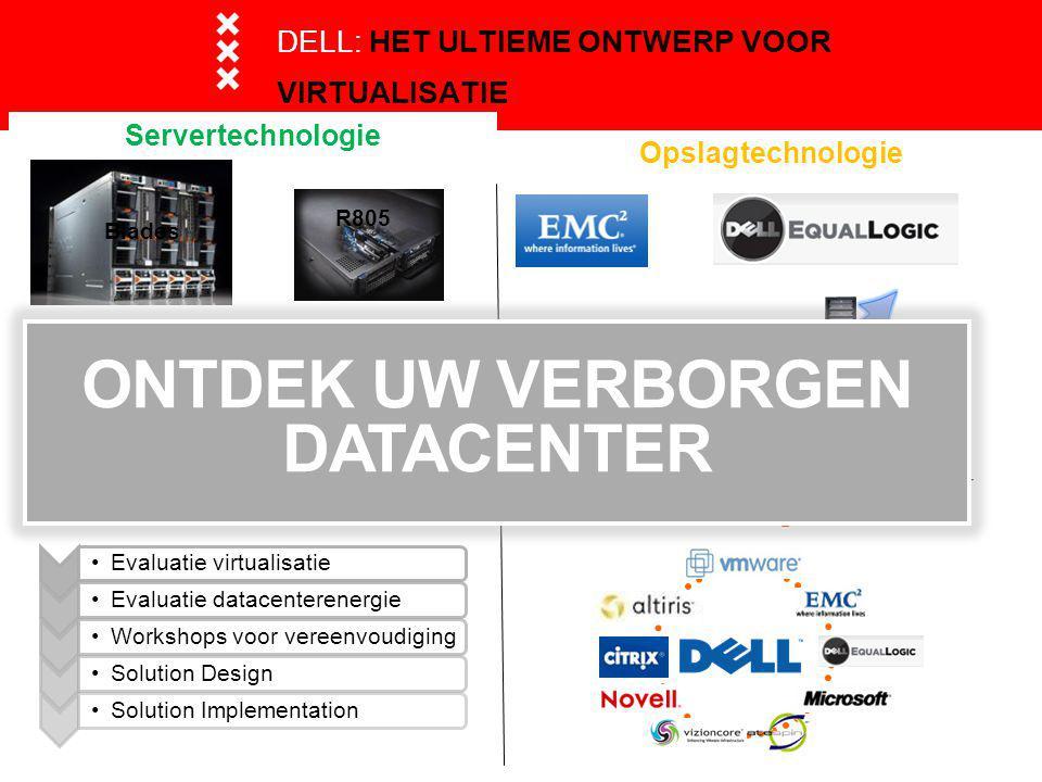 DELL: HET ULTIEME ONTWERP VOOR VIRTUALISATIE Samenwerking uitbreiden Servertechnologie Mogelijkheden van de services Opslagtechnologie VMMARK Fibre iSCSI NAS Blades R805 R900/905 2950 ONTDEK UW VERBORGEN DATACENTER Evaluatie virtualisatieEvaluatie datacenterenergieWorkshops voor vereenvoudigingSolution DesignSolution Implementation