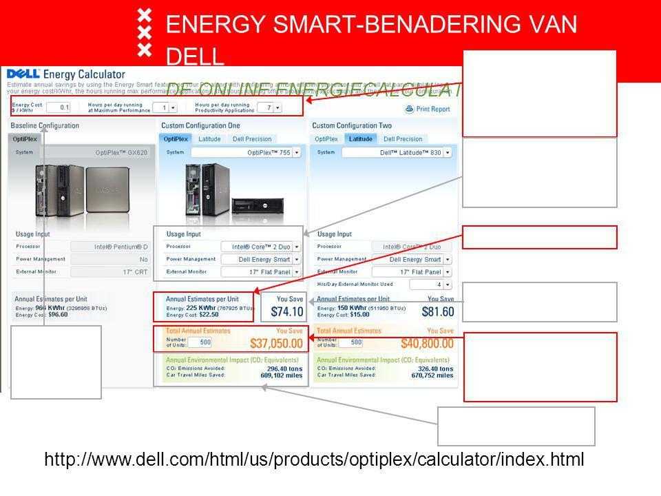 ENERGY SMART-BENADERING VAN DELL DE ONLINE ENERGIECALCULATOR Modellen voor gebruiksuren: Hoe worden deze systemen gebruikt? Betreft alle configuraties
