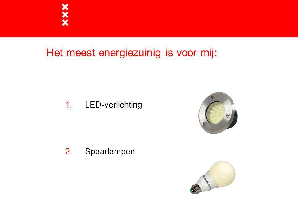4 Het meest energiezuinig is voor mij: 1.LED-verlichting 2.Spaarlampen