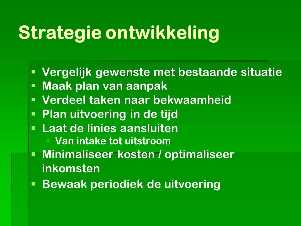 Strategie ontwikkeling   Vergelijk gewenste met bestaande situatie   Maak plan van aanpak   Verdeel taken naar bekwaamheid   Plan uitvoering in de tijd   Laat de linies aansluiten   Van intake tot uitstroom   Minimaliseer kosten / optimaliseer inkomsten   Bewaak periodiek de uitvoering