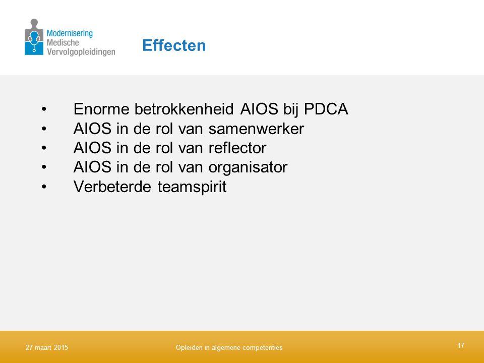 Effecten Enorme betrokkenheid AIOS bij PDCA AIOS in de rol van samenwerker AIOS in de rol van reflector AIOS in de rol van organisator Verbeterde team