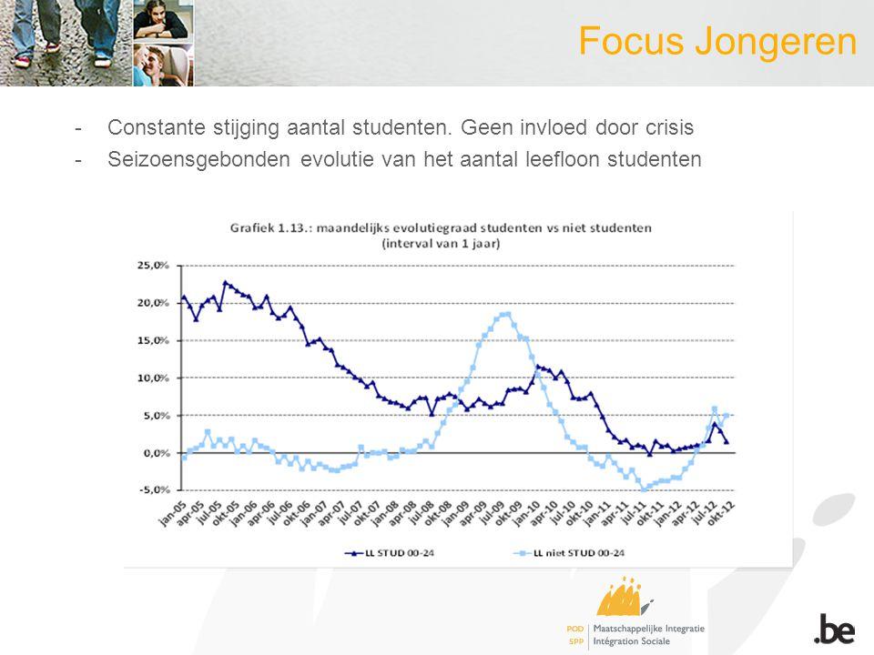 Focus Jongeren -Constante stijging aantal studenten.