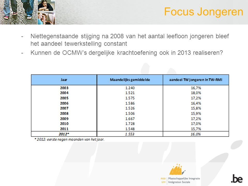 Focus Jongeren -Niettegenstaande stijging na 2008 van het aantal leefloon jongeren bleef het aandeel tewerkstelling constant -Kunnen de OCMW's dergelijke krachtoefening ook in 2013 realiseren