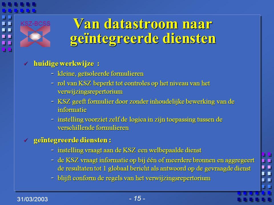 - 15 - KSZ-BCSS 31/03/2003 Van datastroom naar geïntegreerde diensten huidige werkwijze : huidige werkwijze : - kleine, geïsoleerde formulieren - rol van KSZ beperkt tot controles op het niveau van het verwijzingsrepertorium - KSZ geeft formulier door zonder inhoudelijke bewerking van de informatie - instelling voorziet zelf de logica in zijn toepassing tussen de verschillende formulieren geïntegreerde diensten : geïntegreerde diensten : - instelling vraagt aan de KSZ een welbepaalde dienst - de KSZ vraagt informatie op bij één of meerdere bronnen en aggregeert de resultaten tot 1 globaal bericht als antwoord op de gevraagde dienst - blijft conform de regels van het verwijzingsrepertorium