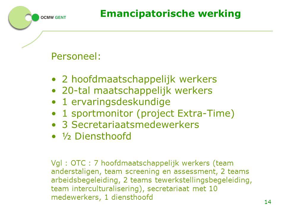 Emancipatorische werking Personeel: 2 hoofdmaatschappelijk werkers 20-tal maatschappelijk werkers 1 ervaringsdeskundige 1 sportmonitor (project Extra-