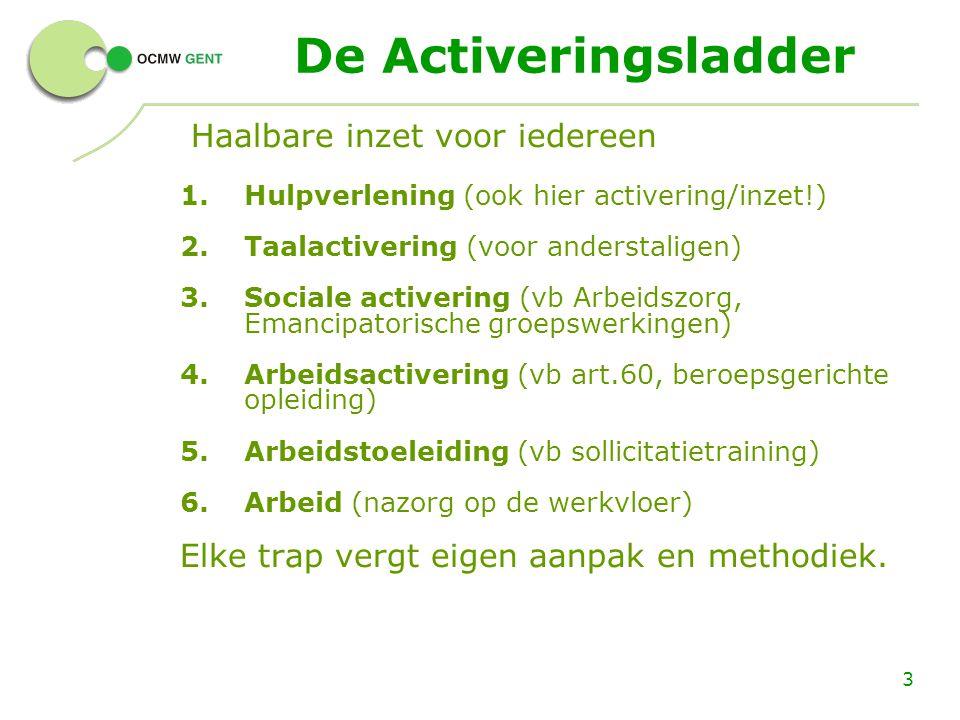 3 De Activeringsladder Haalbare inzet voor iedereen 1.Hulpverlening (ook hier activering/inzet!) 2.Taalactivering (voor anderstaligen) 3.Sociale activ