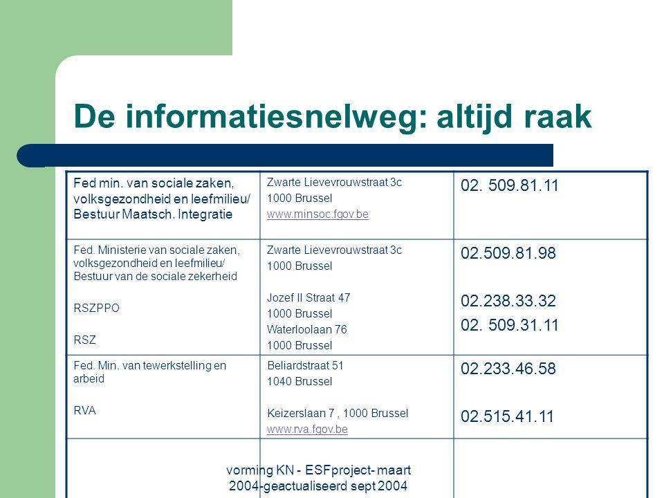 vorming KN - ESFproject- maart 2004-geactualiseerd sept 2004 De informatiesnelweg: altijd raak Fed min.