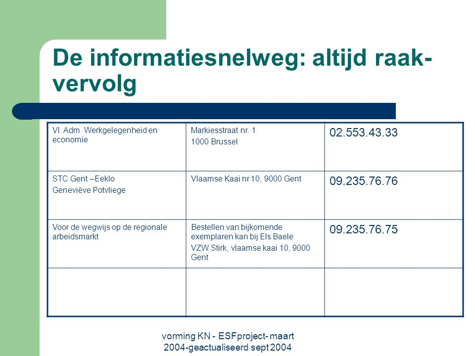 vorming KN - ESFproject- maart 2004-geactualiseerd sept 2004 De informatiesnelweg: altijd raak- vervolg Vl.