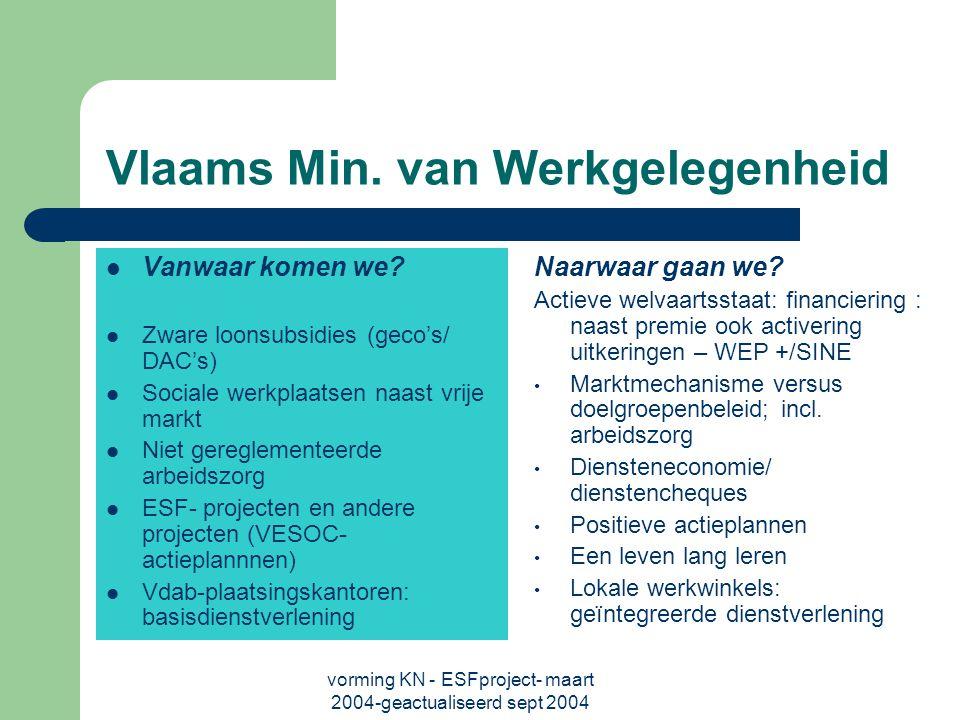 vorming KN - ESFproject- maart 2004-geactualiseerd sept 2004 Vlaams Min.
