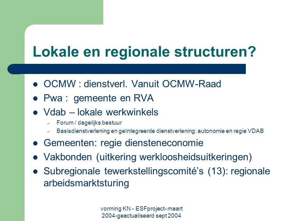 vorming KN - ESFproject- maart 2004-geactualiseerd sept 2004 Lokale en regionale structuren.