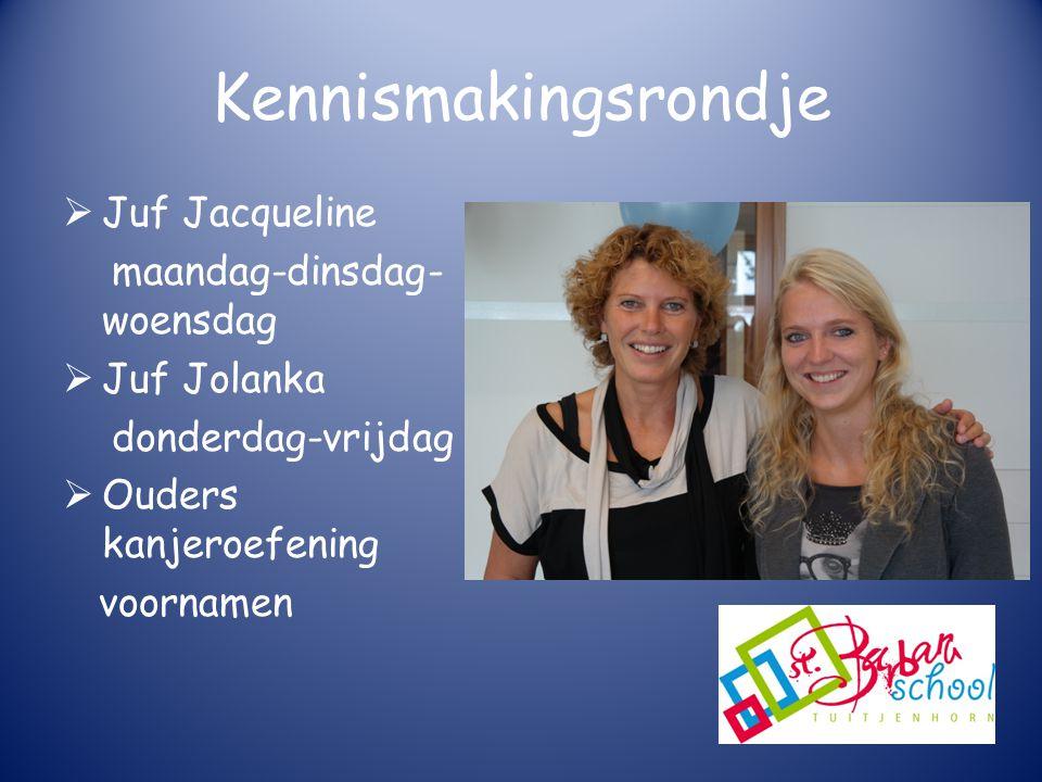 Kennismakingsrondje  Juf Jacqueline maandag-dinsdag- woensdag  Juf Jolanka donderdag-vrijdag  Ouders kanjeroefening voornamen