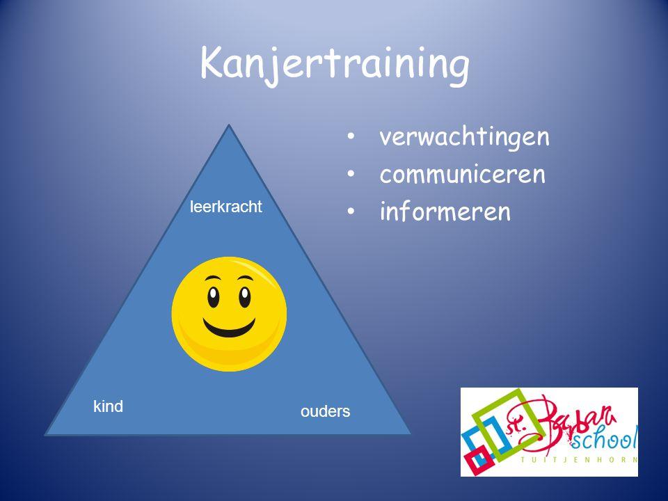 Kanjertraining verwachtingen communiceren informeren kind leerkracht ouders