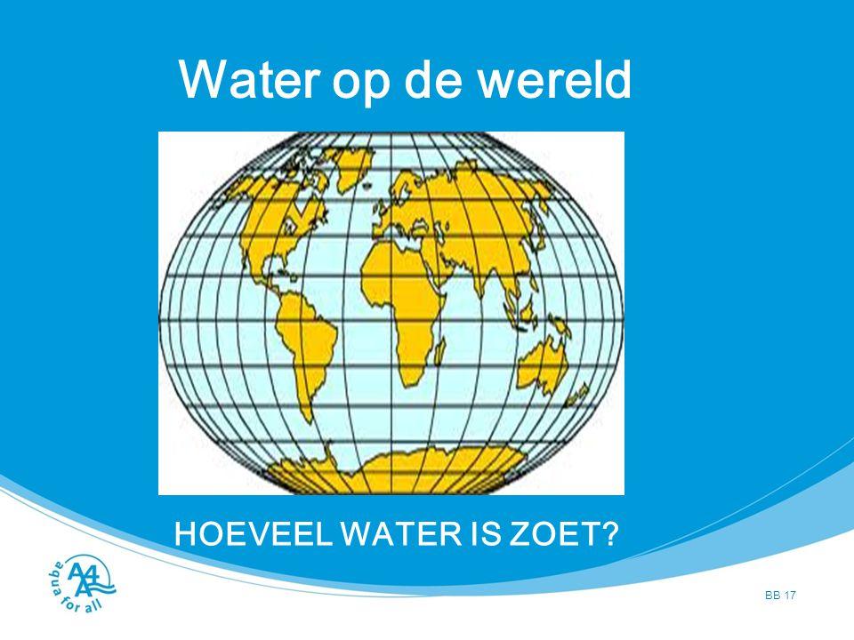 Water op de wereld HOEVEEL WATER IS ZOET? BB 17