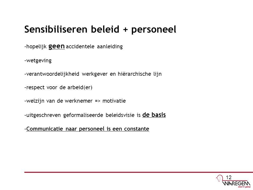 Sensibiliseren beleid + personeel -hopelijk geen accidentele aanleiding -wetgeving -verantwoordelijkheid werkgever en hiërarchische lijn -respect voor
