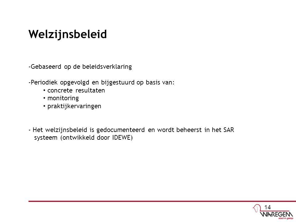 Welzijnsbeleid -Gebaseerd op de beleidsverklaring -Periodiek opgevolgd en bijgestuurd op basis van: concrete resultaten monitoring praktijkervaringen - Het welzijnsbeleid is gedocumenteerd en wordt beheerst in het SAR systeem (ontwikkeld door IDEWE) 14