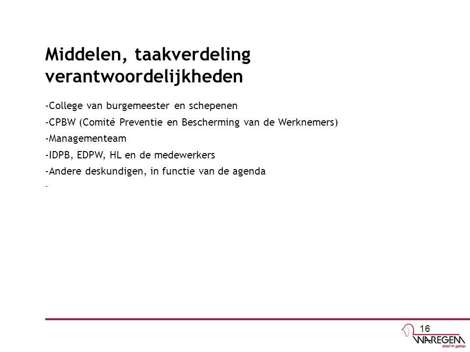 Middelen, taakverdeling verantwoordelijkheden -College van burgemeester en schepenen -CPBW (Comité Preventie en Bescherming van de Werknemers) -Manage