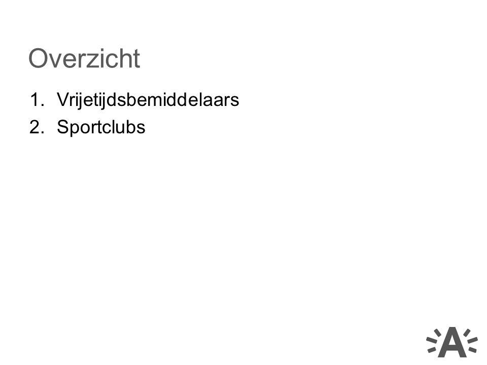 1.Vrijetijdsbemiddelaars 2.Sportclubs Overzicht