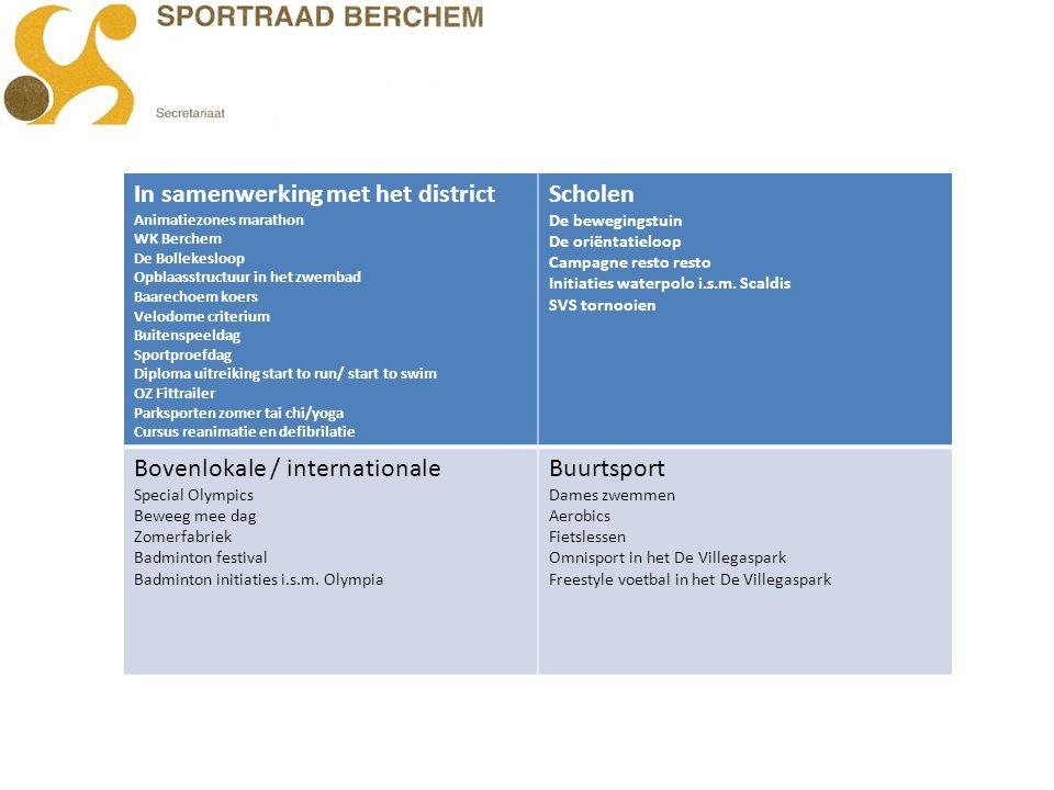 In samenwerking met het district Animatiezones marathon WK Berchem De Bollekesloop Opblaasstructuur in het zwembad Baarechoem koers Velodome criterium