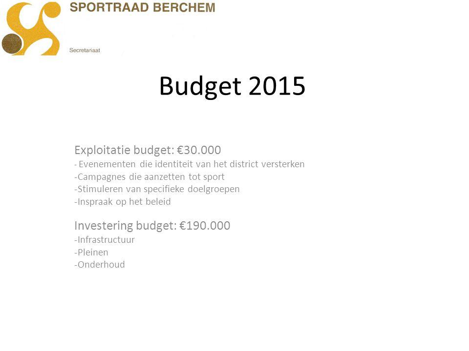 Budget 2015 Exploitatie budget: €30.000 - Evenementen die identiteit van het district versterken -Campagnes die aanzetten tot sport -Stimuleren van sp
