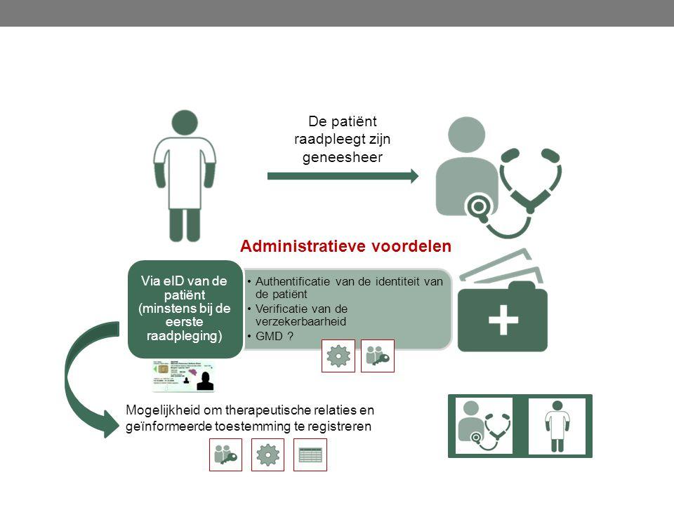 De patiënt raadpleegt zijn geneesheer Administratieve voordelen Mogelijkheid om therapeutische relaties en geïnformeerde toestemming te registreren