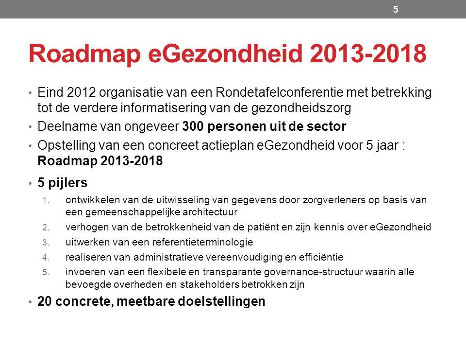 Roadmap eGezondheid 2013-2018 Eind 2012 organisatie van een Rondetafelconferentie met betrekking tot de verdere informatisering van de gezondheidszorg Deelname van ongeveer 300 personen uit de sector Opstelling van een concreet actieplan eGezondheid voor 5 jaar : Roadmap 2013-2018 5 pijlers 1.