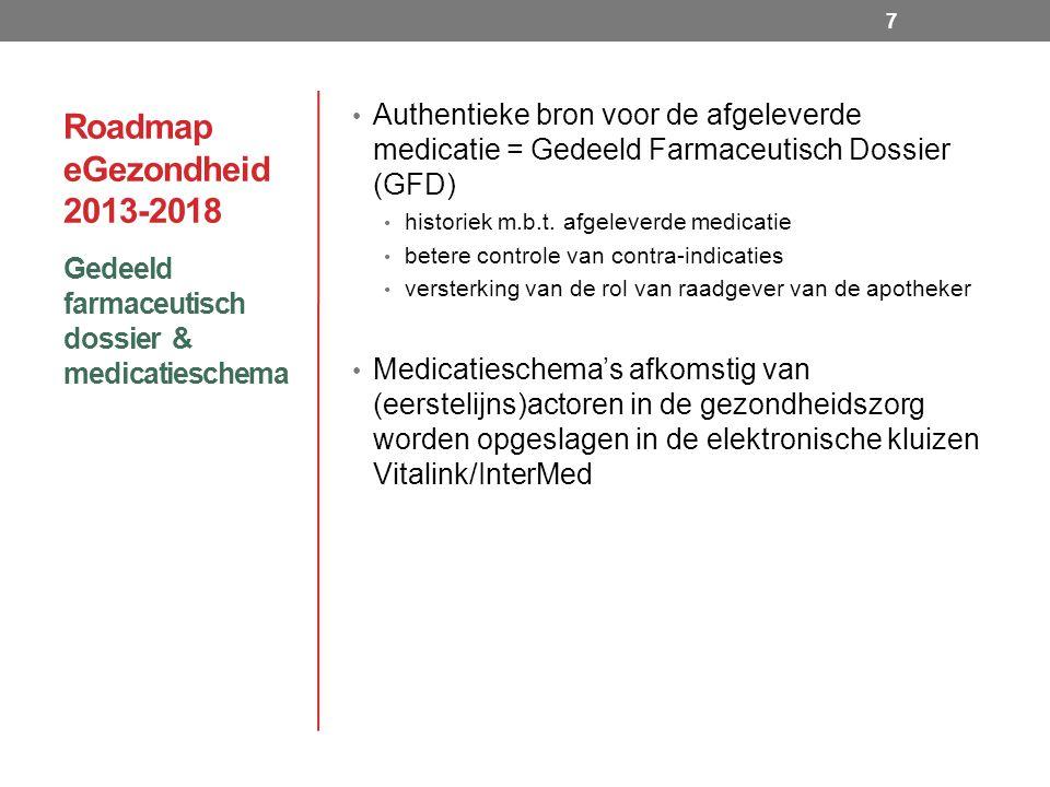 Roadmap eGezondheid 2013-2018 Gedeeld farmaceutisch dossier & medicatieschema 7 Authentieke bron voor de afgeleverde medicatie = Gedeeld Farmaceutisch Dossier (GFD) historiek m.b.t.