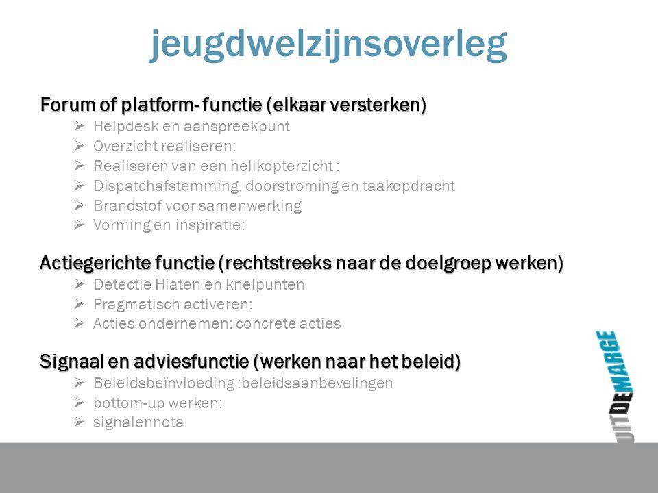 jeugdwelzijnsoverleg Forum of platform- functie (elkaar versterken)  Helpdesk en aanspreekpunt  Overzicht realiseren:  Realiseren van een helikopte