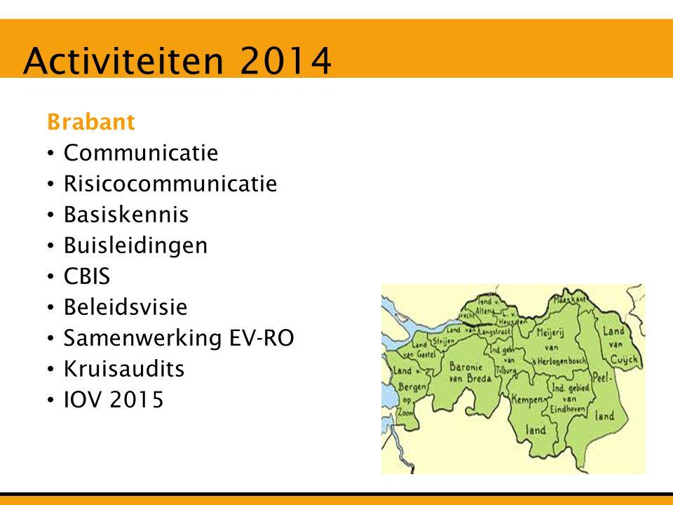 Uitgevoerde activiteiten 2011 - 20132014 Eigen bijdrage verplicht Eigen bijdrage niet verplicht 10 Activiteiten14 Activiteiten Extra aandacht