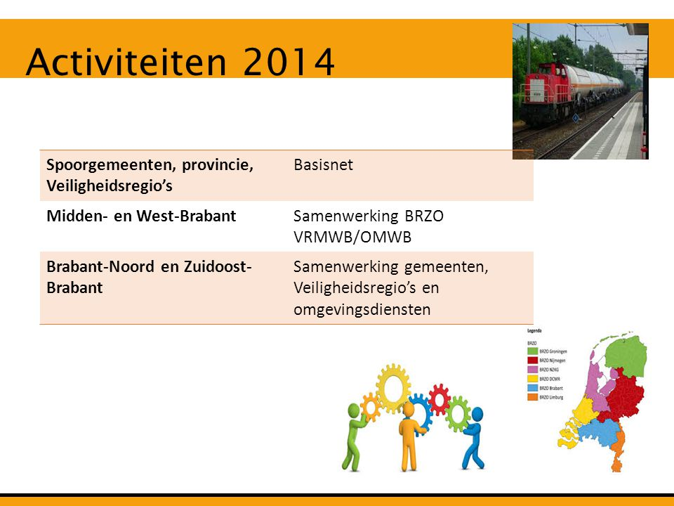 Brabant Communicatie Risicocommunicatie Basiskennis Buisleidingen CBIS Beleidsvisie Samenwerking EV-RO Kruisaudits IOV 2015 Activiteiten 2014
