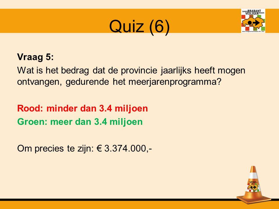 Quiz (5) Vraag 4: Hoeveel mensen zitten er in de bestuurlijke klankbordgroep op dit moment.