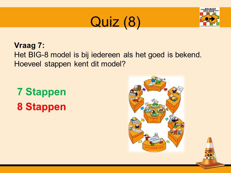 Quiz (7) Vraag 6: Hoeveel Studiedagen (provinciebreed voor ambtenaren) zijn er gedurende het laatste meerjarenprogramma (2011- 2014) georganiseerd door het programmabureau.