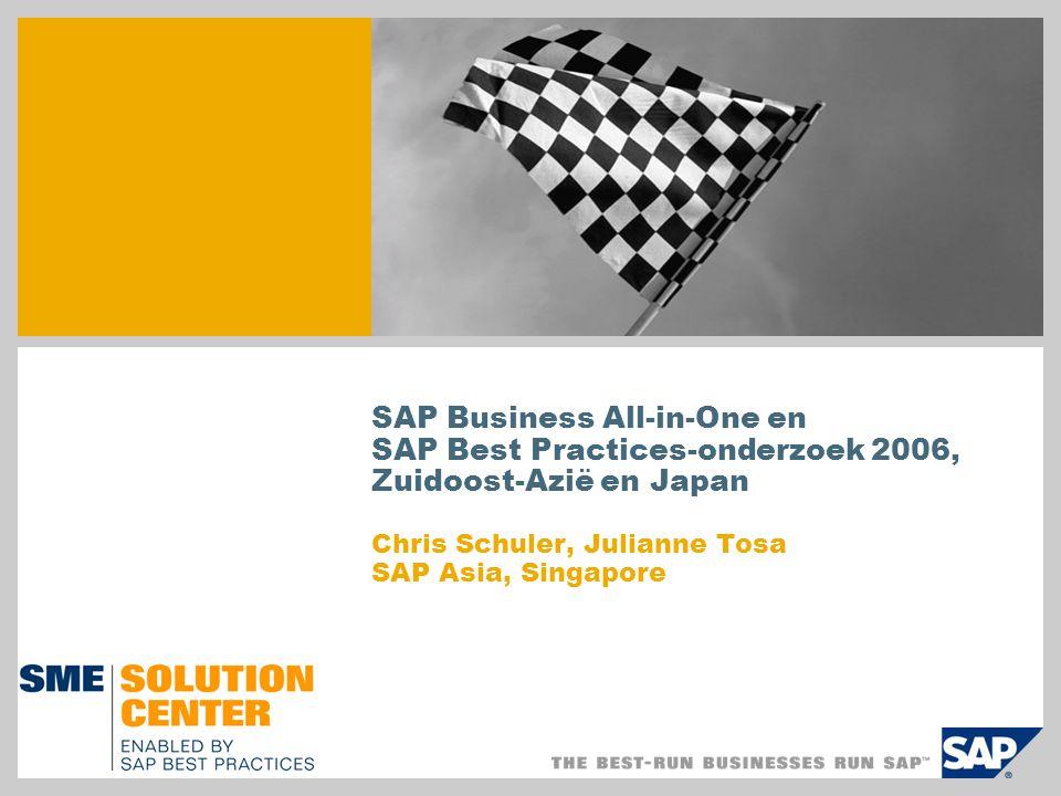 Wat de ondervraagden vinden van SAP Business All-in-One, SAP Best Practices...