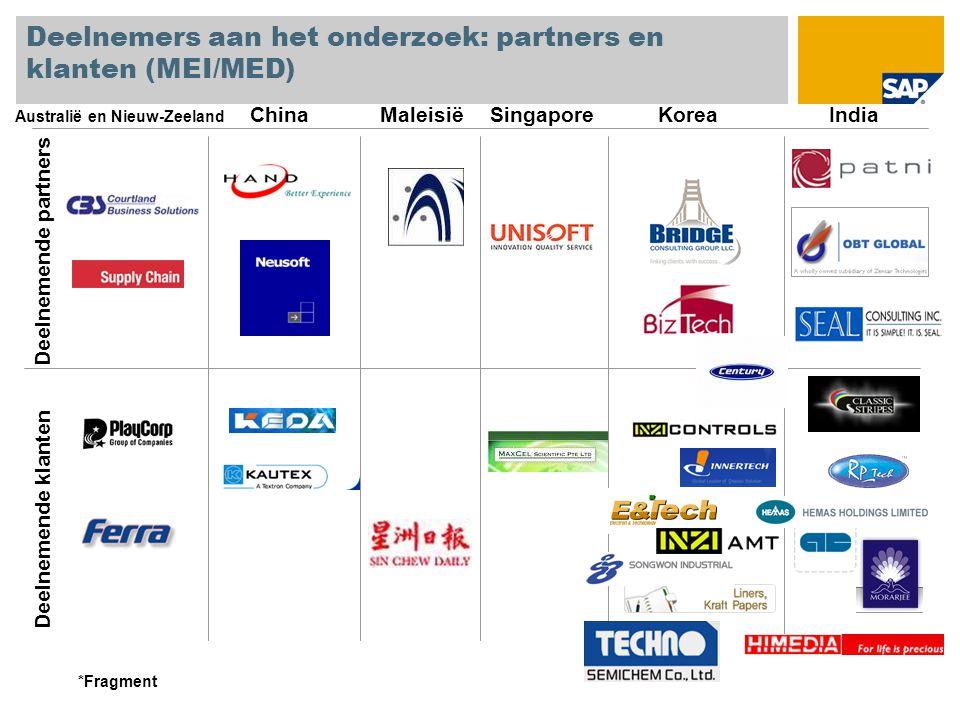 Deelnemers aan het onderzoek: partners en klanten (MEI/MED) Australië en Nieuw-Zeeland ChinaMaleisiëSingaporeKoreaIndia Deelnemende partners Deelnemen