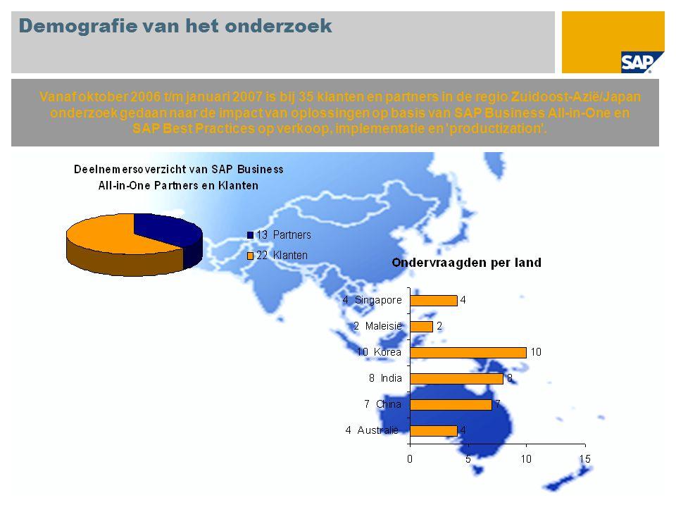 Doelstellingen van het onderzoek naar SAP Business All-in-One, SAP Best Practices Feedback van klant (MEI/MED) over: Projectomvang Deploymentinspanningen Besparingen Impact van productization Feedback van partners over: Impact op Solution Building Enablement Evaluatie- en verkoopfase Deployment Productization Het onderzoek, een vervolg op een intern onderzoek bij SAP uit 2004 en 2005, had tot doel verder onderzoek te doen naar de precieze impact van productization op basis van SAP Business All-in-One en SAP Best Practices bij middelgrote ondernemingen in Zuidoost-Azië en Japan.