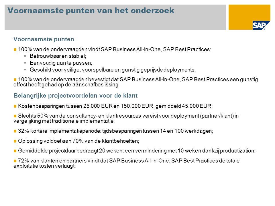 Voornaamste punten van het onderzoek Voornaamste punten 100% van de ondervraagden vindt SAP Business All-in-One, SAP Best Practices:  Betrouwbaar en