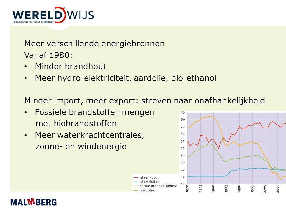 Meer verschillende energiebronnen Vanaf 1980: Minder brandhout Meer hydro-elektriciteit, aardolie, bio-ethanol Minder import, meer export: streven naa