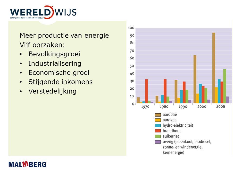 Meer productie van energie Vijf oorzaken: Bevolkingsgroei Industrialisering Economische groei Stijgende inkomens Verstedelijking