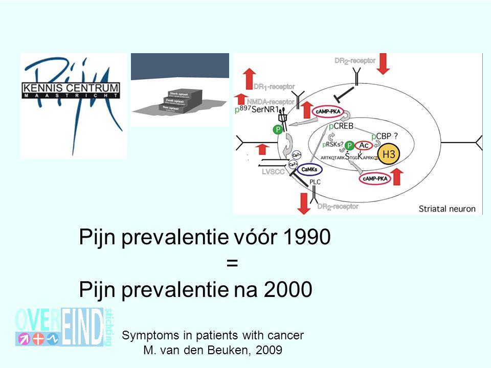 Pijn prevalentie vóór 1990 = Pijn prevalentie na 2000 Symptoms in patients with cancer M. van den Beuken, 2009