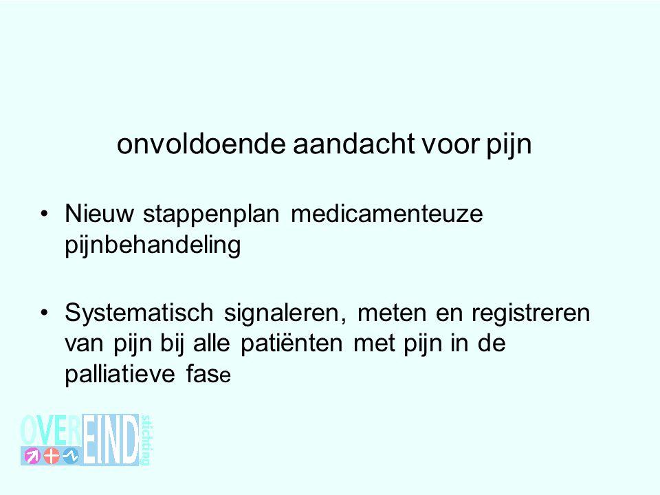 onvoldoende aandacht voor pijn Nieuw stappenplan medicamenteuze pijnbehandeling Systematisch signaleren, meten en registreren van pijn bij alle patiën