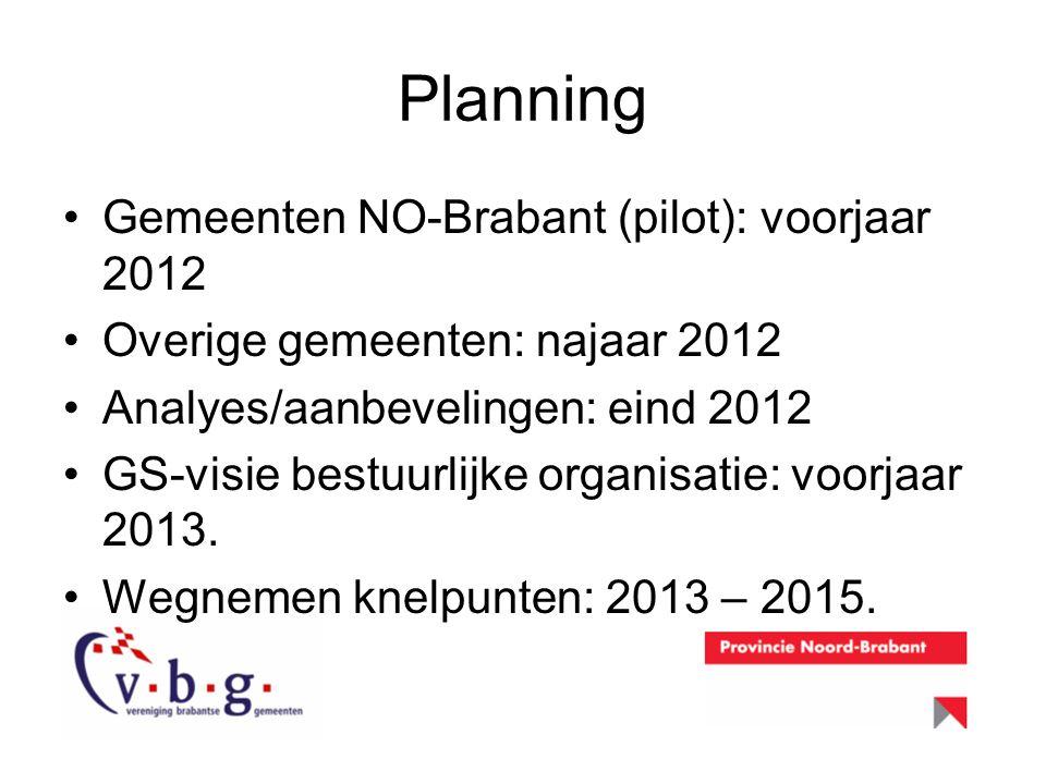 Planning Gemeenten NO-Brabant (pilot): voorjaar 2012 Overige gemeenten: najaar 2012 Analyes/aanbevelingen: eind 2012 GS-visie bestuurlijke organisatie