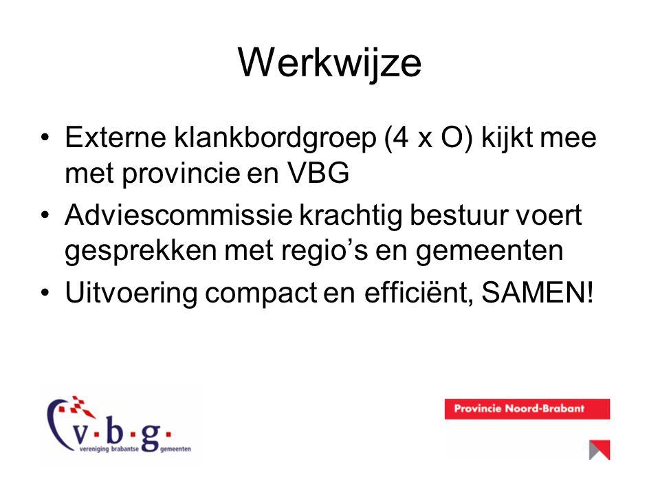 Werkwijze Externe klankbordgroep (4 x O) kijkt mee met provincie en VBG Adviescommissie krachtig bestuur voert gesprekken met regio's en gemeenten Uit
