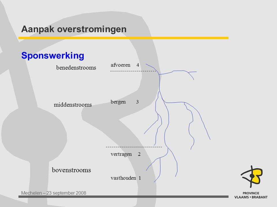 Mechelen – 23 september 2008 Aanpak overstromingen Sponswerking afvoeren 4 bergen 3 vertragen 2 vasthouden 1 bovenstrooms middenstrooms benedenstrooms