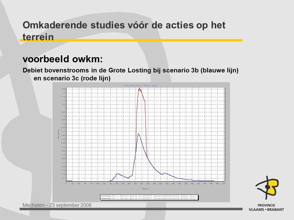 Mechelen – 23 september 2008 Omkaderende studies vóór de acties op het terrein voorbeeld owkm: Debiet bovenstrooms in de Grote Losting bij scenario 3b