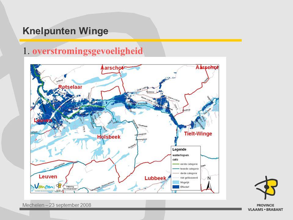 Mechelen – 23 september 2008 Knelpunten Winge 1. overstromingsgevoeligheid