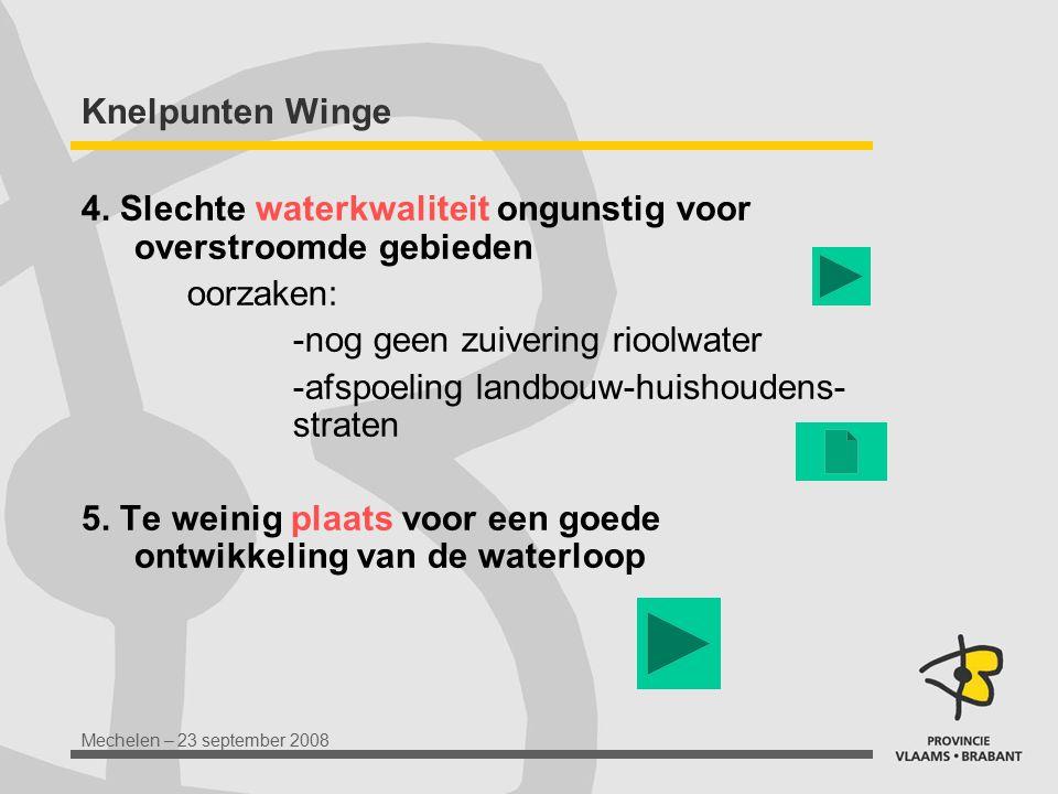 Mechelen – 23 september 2008 Knelpunten Winge 4. Slechte waterkwaliteit ongunstig voor overstroomde gebieden oorzaken: -nog geen zuivering rioolwater