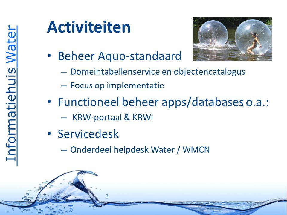 Informatiehuis Water Projecten Aquo-kit 2012 Release KRW-portaal Implementatietrajecten standaarden Mogelijk zwemwater.nl